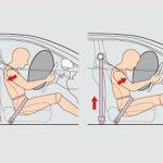 Front Seatbelt Pretensioner & Force Limiter